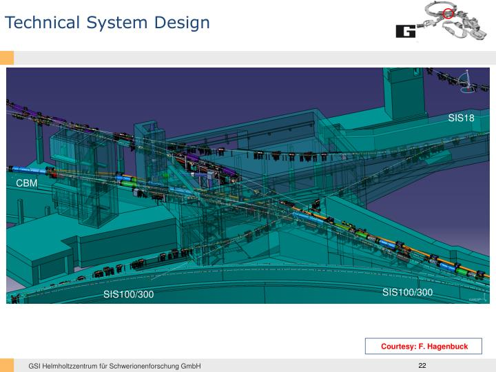 Technical System Design