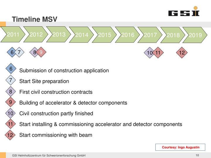 Timeline MSV