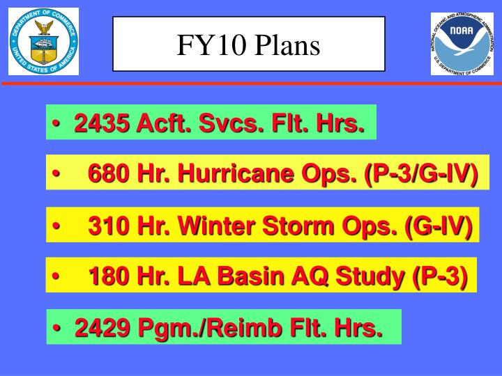 FY10 Plans