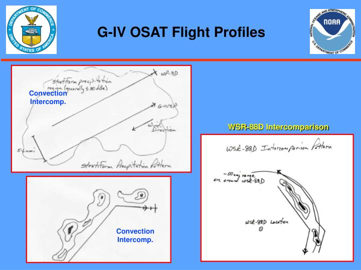 G-IV OSAT Flight Profiles