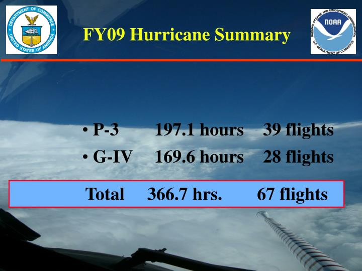 FY09 Hurricane Summary