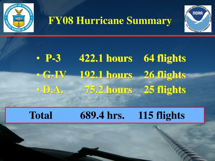 FY08 Hurricane Summary