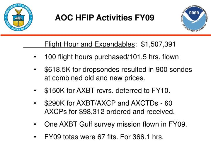 AOC HFIP Activities FY09