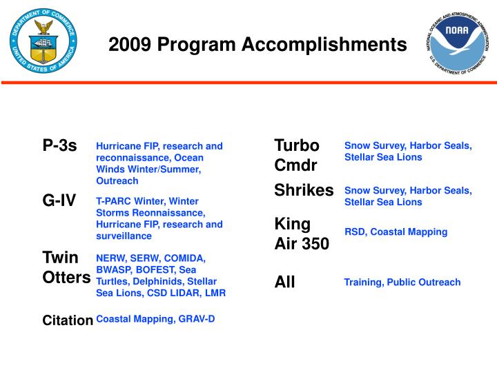2009 Program Accomplishments