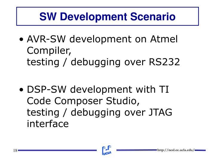 SW Development Scenario