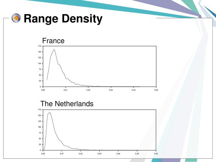 Range Density