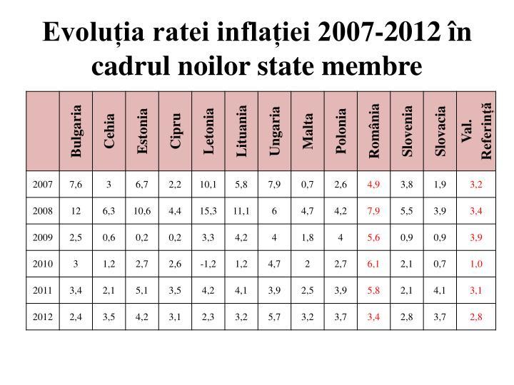 Evoluția ratei inflației 2007-2012 în cadrul noilor state membre