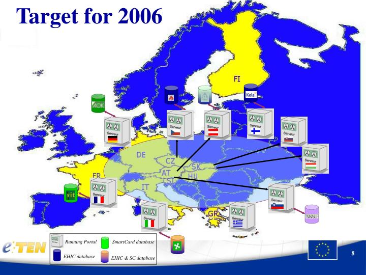 Target for 2006