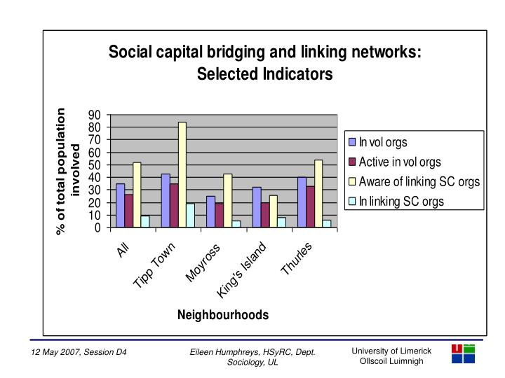 Eileen Humphreys, HSyRC, Dept. Sociology, UL