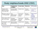 study neighbourhoods 2002 cso