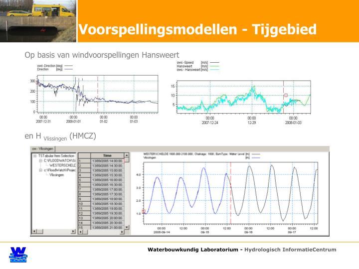 Op basis van windvoorspellingen Hansweert
