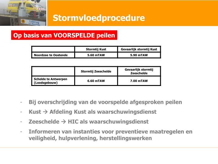 Stormvloedprocedure