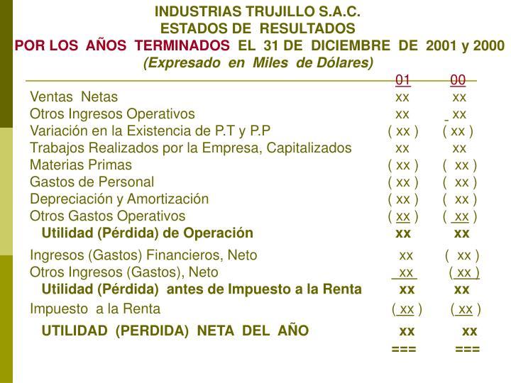 INDUSTRIAS TRUJILLO S.A.C.