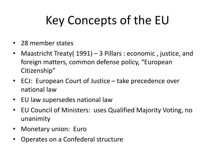 Key Concepts of the EU
