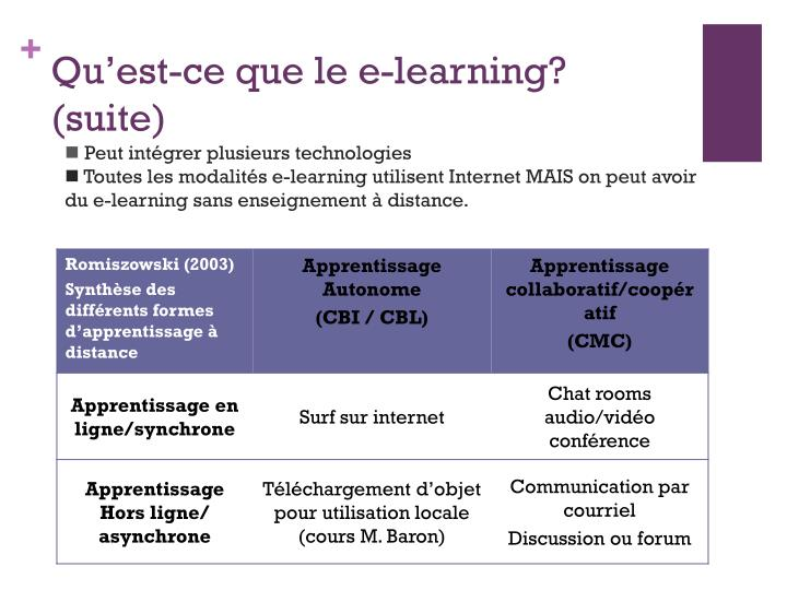 Qu'est-ce que le e-learning? (suite)