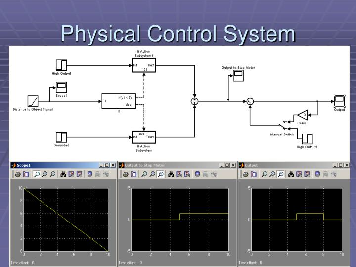 Physical Control System