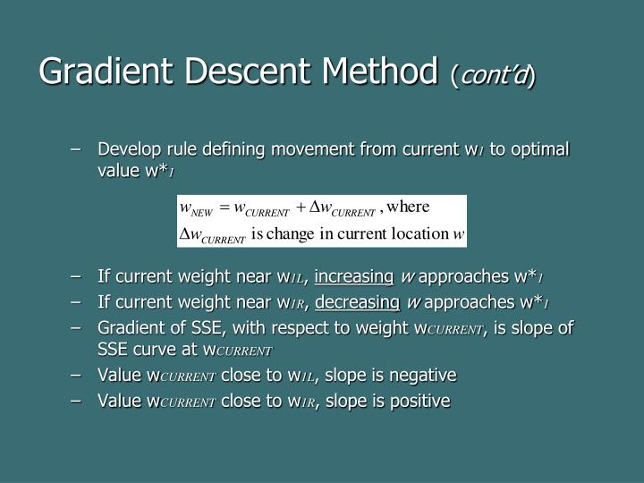 Gradient Descent Method