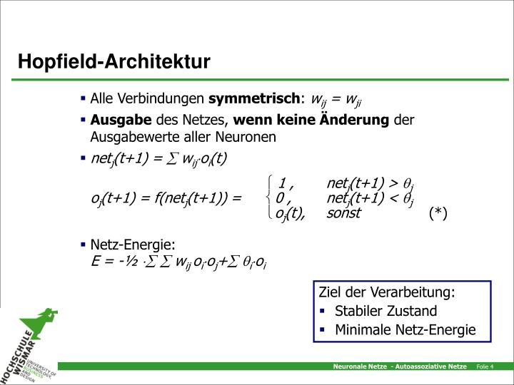 Hopfield-Architektur