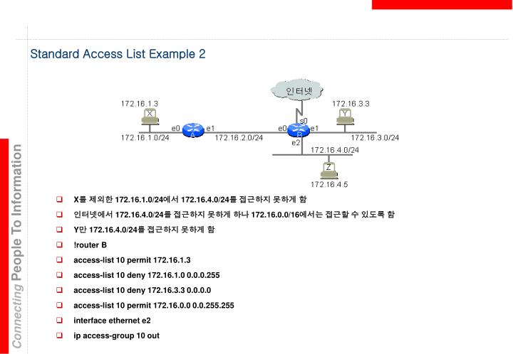 Standard Access List Example 2