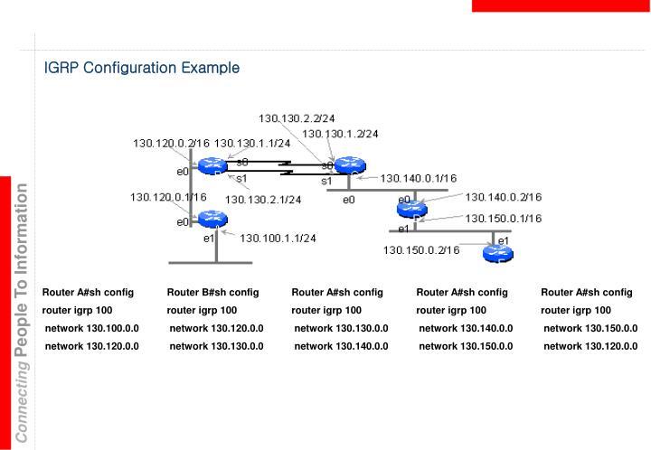 IGRP Configuration Example