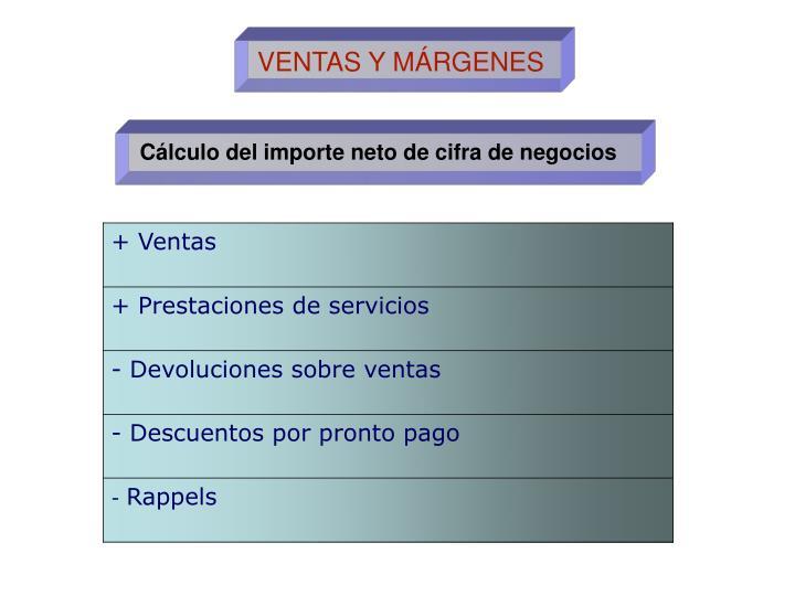 VENTAS Y MÁRGENES