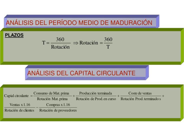 ANÁLISIS DEL PERÍODO MEDIO DE MADURACIÓN