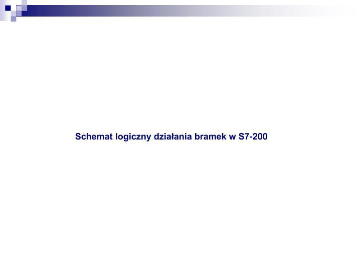 Schemat logiczny działania bramek w S7