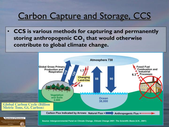 Carbon capture and storage ccs