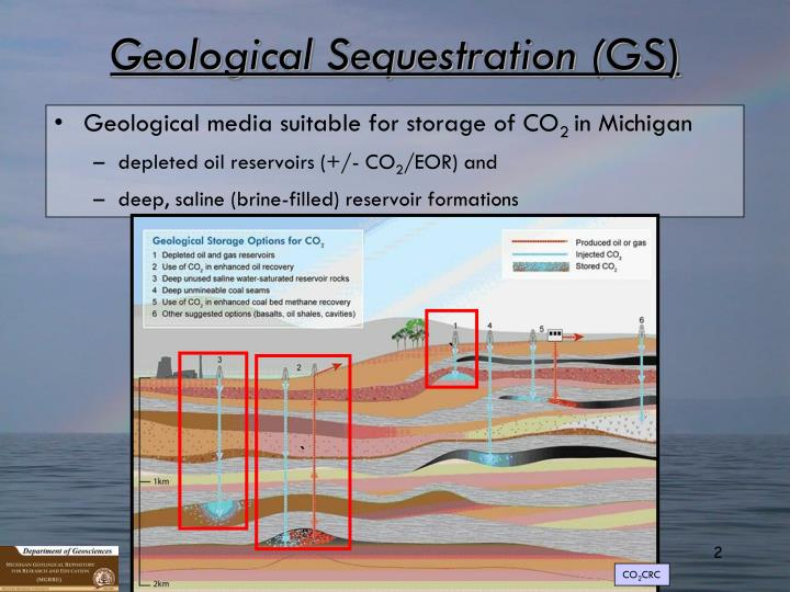 Geological sequestration gs