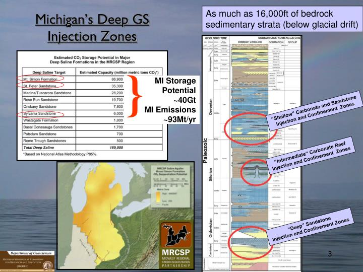 Michigan s deep gs injection zones