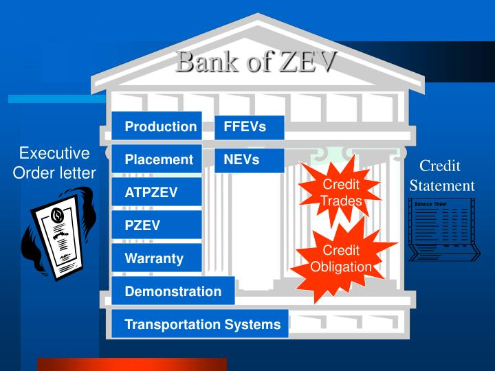 Bank of ZEV