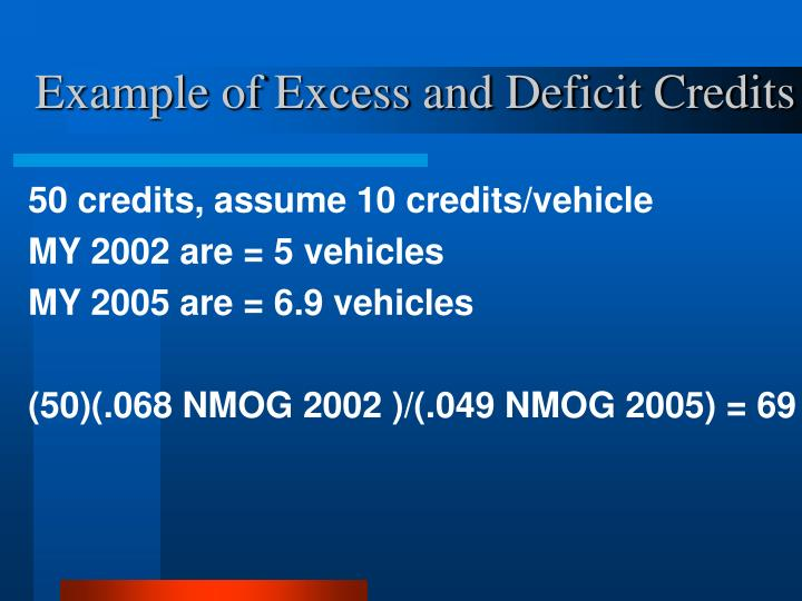 Example of Excess and Deficit Credits