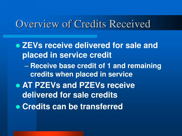 Overview of Credits Received
