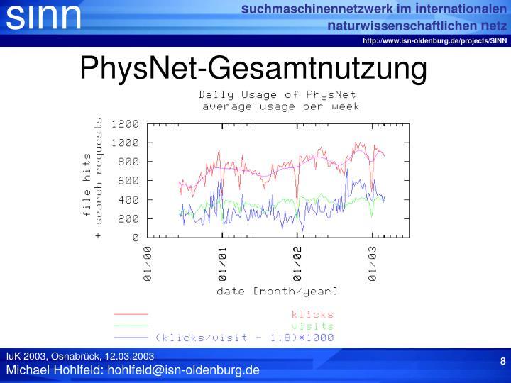 PhysNet-Gesamtnutzung