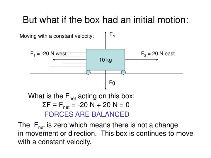 But what if the box had an initial motion: