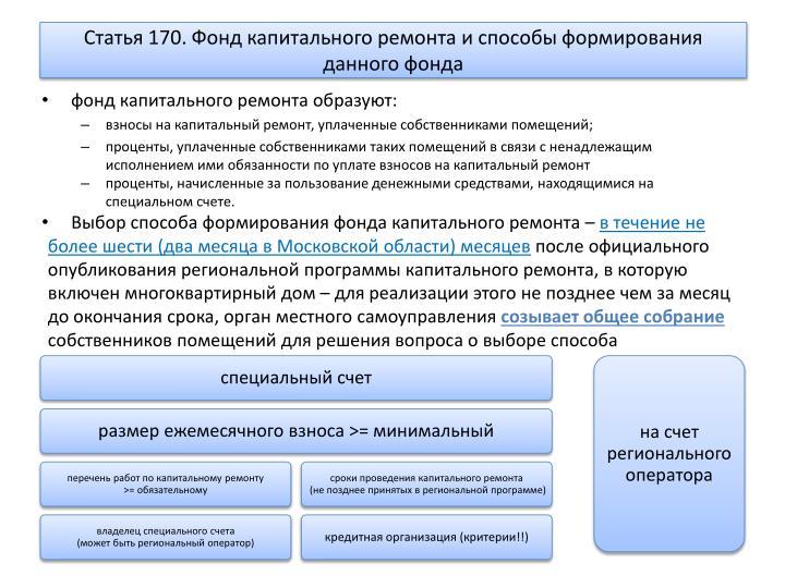 Статья 170. Фонд капитального ремонта и способы формирования данного фонда