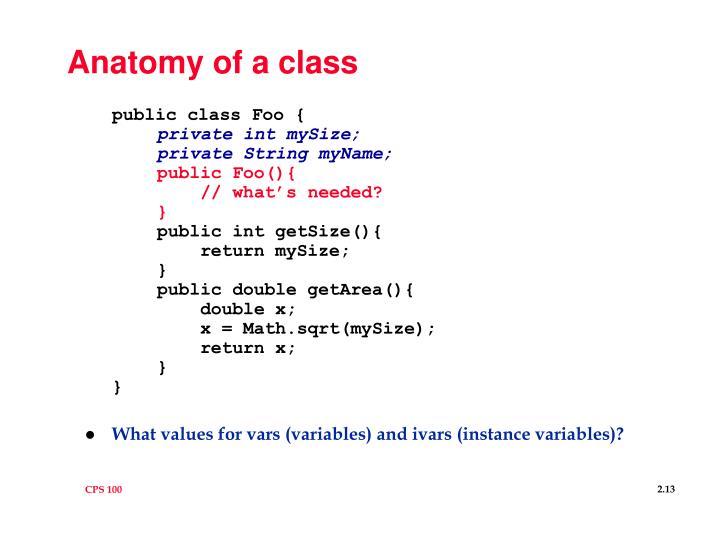 Anatomy of a class