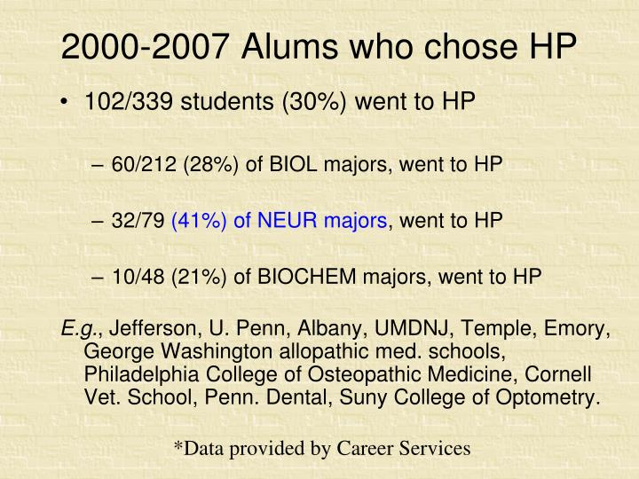 2000-2007 Alums who chose HP