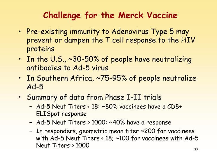 Challenge for the Merck Vaccine