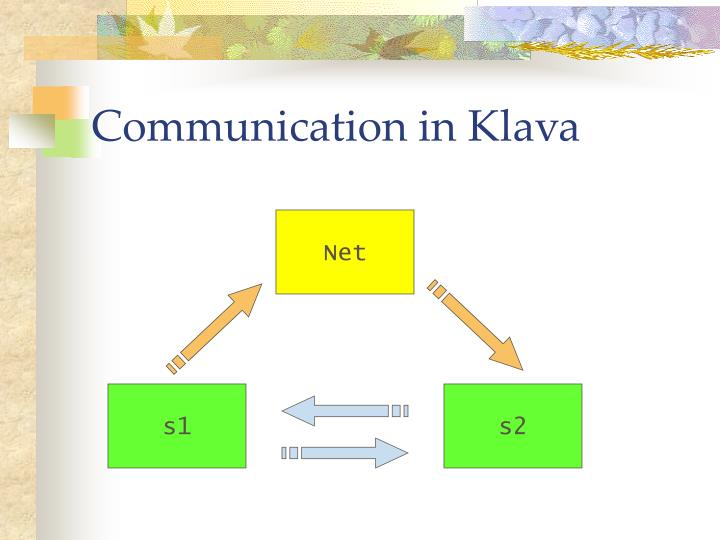 Communication in Klava