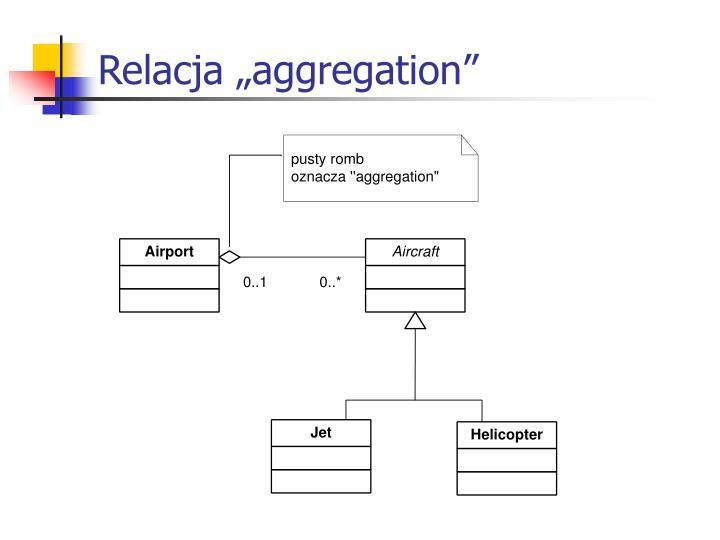 "Relacja ""aggregation"""
