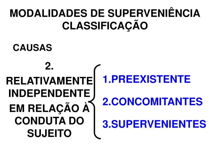 MODALIDADES DE SUPERVENIÊNCIA