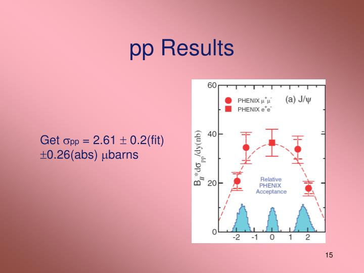 pp Results