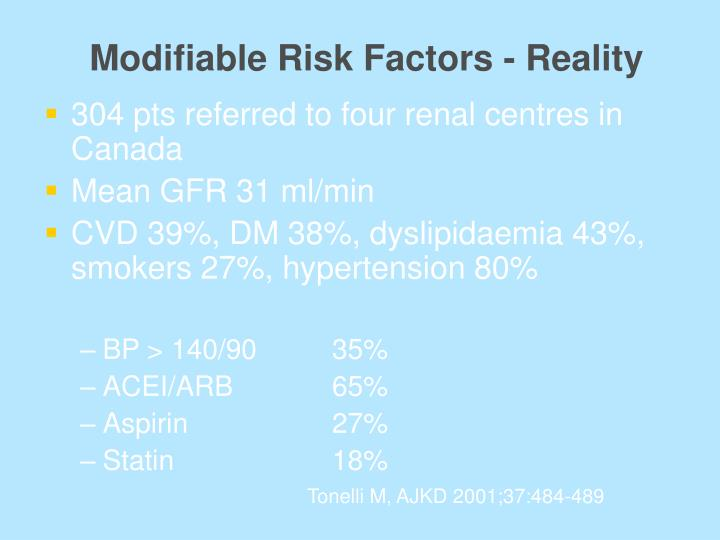 Modifiable Risk Factors - Reality