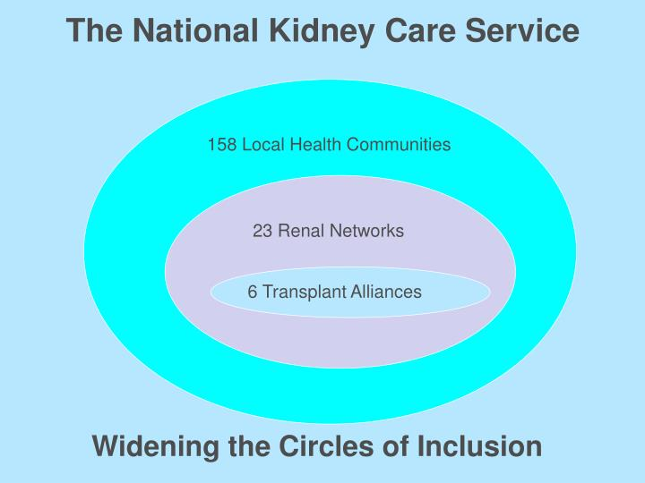 The National Kidney Care Service