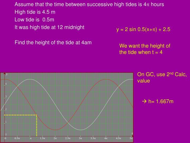 y = 2 sin 0.5(x+