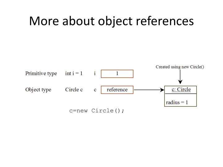 More about object references
