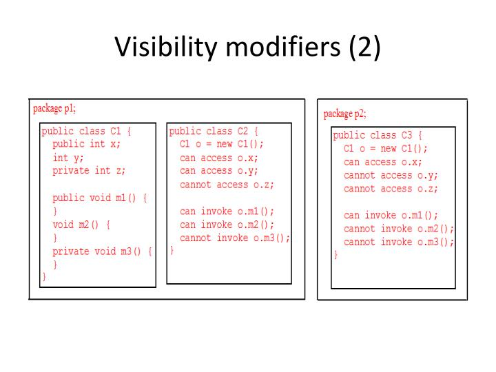 Visibility modifiers (2)