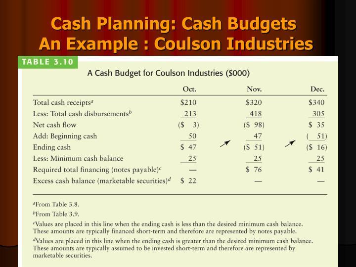 Cash Planning: Cash Budgets