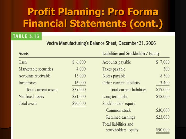 Profit Planning: Pro Forma Financial Statements (cont.)